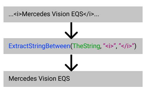 String extracted in one line of code!